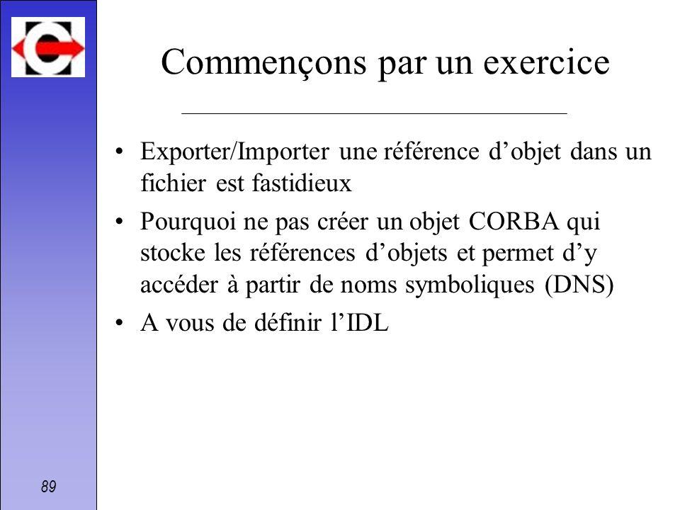 89 Commençons par un exercice Exporter/Importer une référence dobjet dans un fichier est fastidieux Pourquoi ne pas créer un objet CORBA qui stocke le