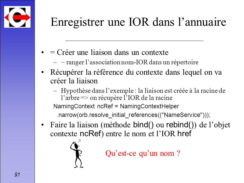 91 Enregistrer une IOR dans lannuaire = Créer une liaison dans un contexte –~ ranger lassociation nom-IOR dans un répertoire Récupérer la référence du