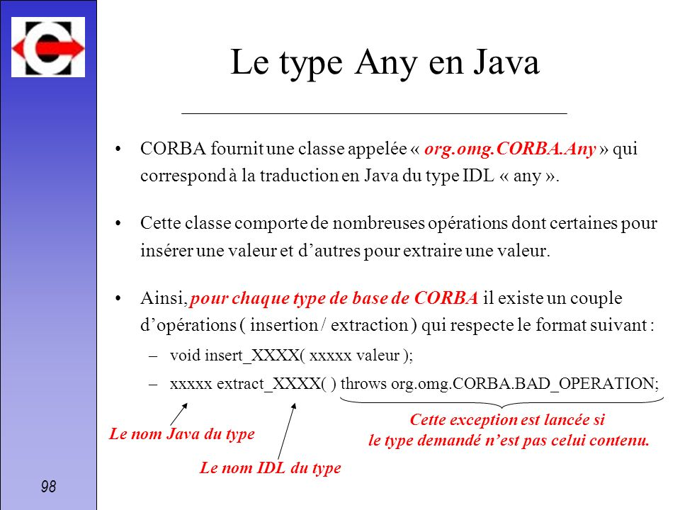 98 Le type Any en Java CORBA fournit une classe appelée « org.omg.CORBA.Any » qui correspond à la traduction en Java du type IDL « any ». Cette classe