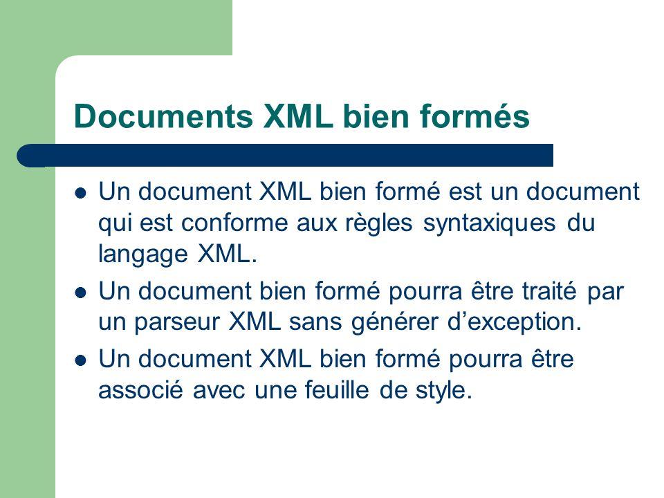Documents XML bien formés Un document XML bien formé est un document qui est conforme aux règles syntaxiques du langage XML.