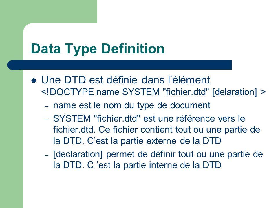Data Type Definition Une DTD est définie dans lélément – name est le nom du type de document – SYSTEM fichier.dtd est une référence vers le fichier.dtd.