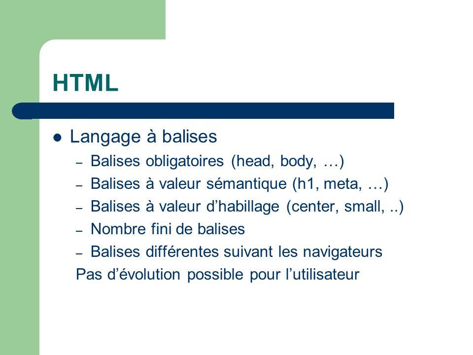 La forme et le fond Un document XML contient des informations qui vont être présentées sur différents supports (ecran, feuille, son, …) Il est possible de créer des feuilles de style pour décrire comment se fait cette présentation Les feuilles de style sont référencées par les documents XML, elles nen font pas parties
