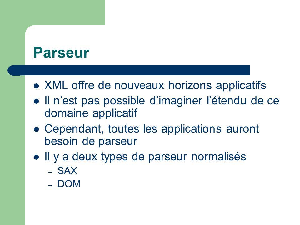 Parseur XML offre de nouveaux horizons applicatifs Il nest pas possible dimaginer létendu de ce domaine applicatif Cependant, toutes les applications auront besoin de parseur Il y a deux types de parseur normalisés – SAX – DOM