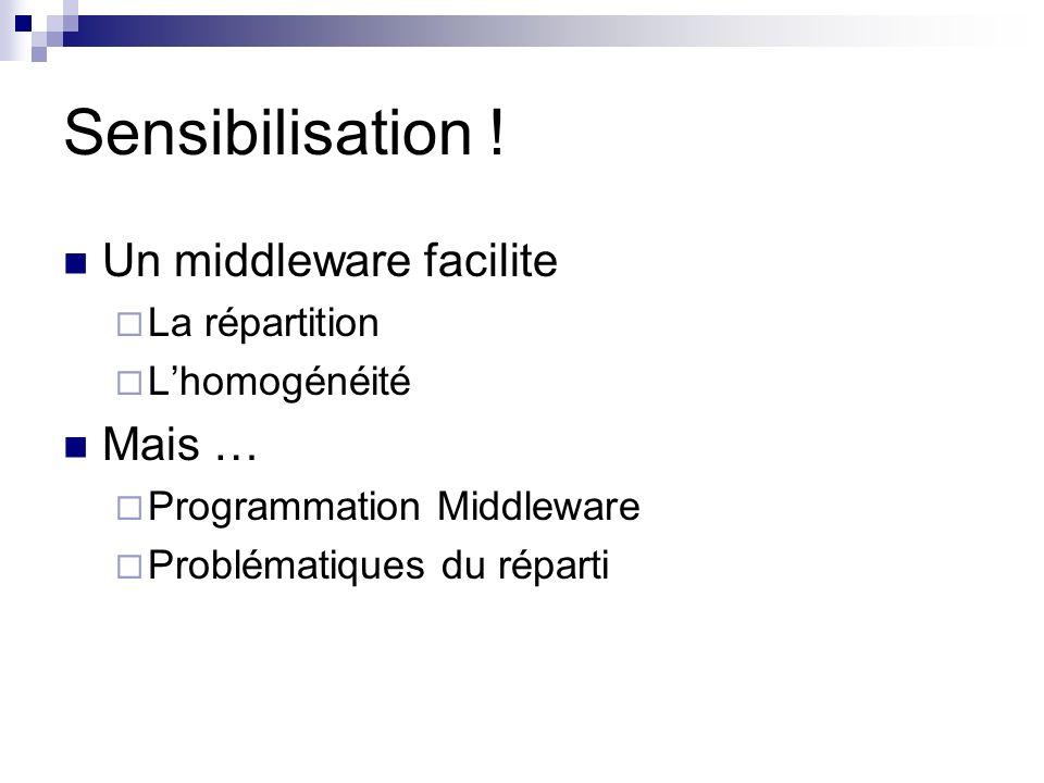 Sensibilisation ! Un middleware facilite La répartition Lhomogénéité Mais … Programmation Middleware Problématiques du réparti