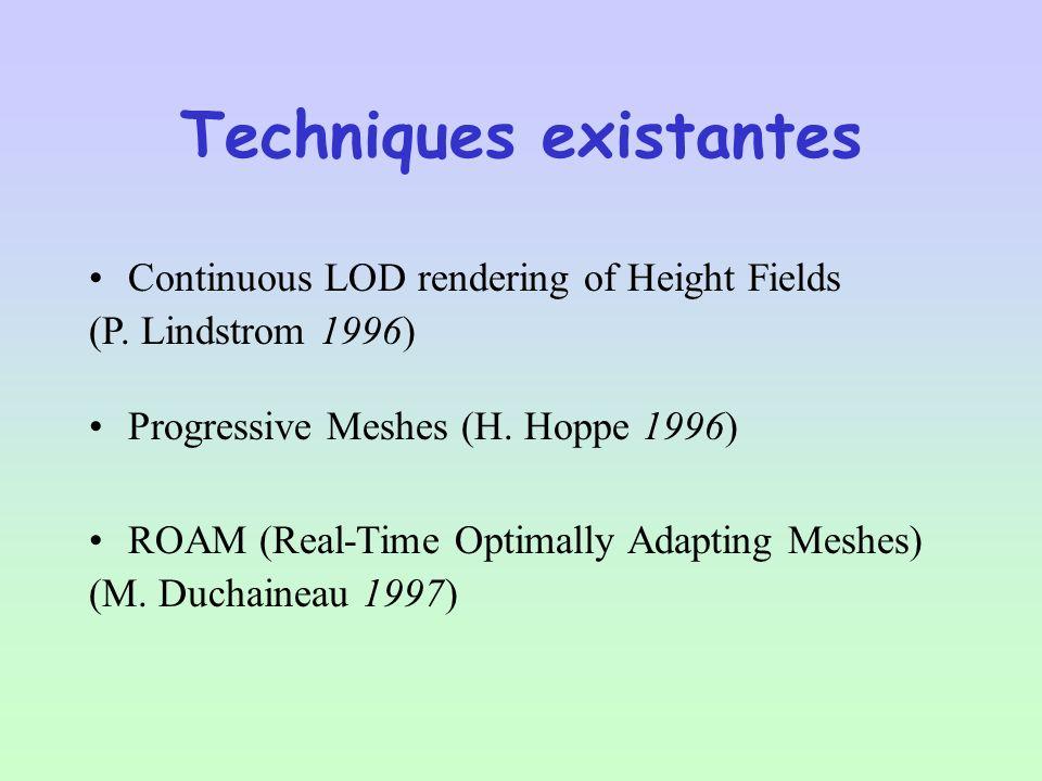 Comparaison des deux méthodes CLODROAM Simplification par blocOUINON Transitions doucesOUI Dépend du point de vueNONOUI Adapté au mapping de textureNON Frame-to frame coherenceNONOUI