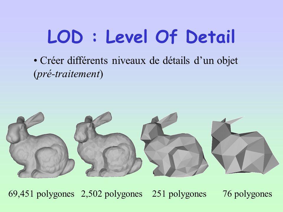 LOD : Level Of Detail Créer différents niveaux de détails dun objet (pré-traitement) Adapter la résolution à la distance de lobjet (pendant lexécution)