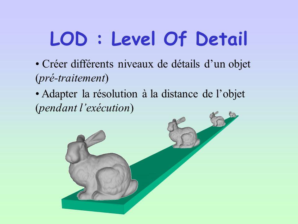 Chunck LOD : Principe Quadtree de données statiques Niveau de détail