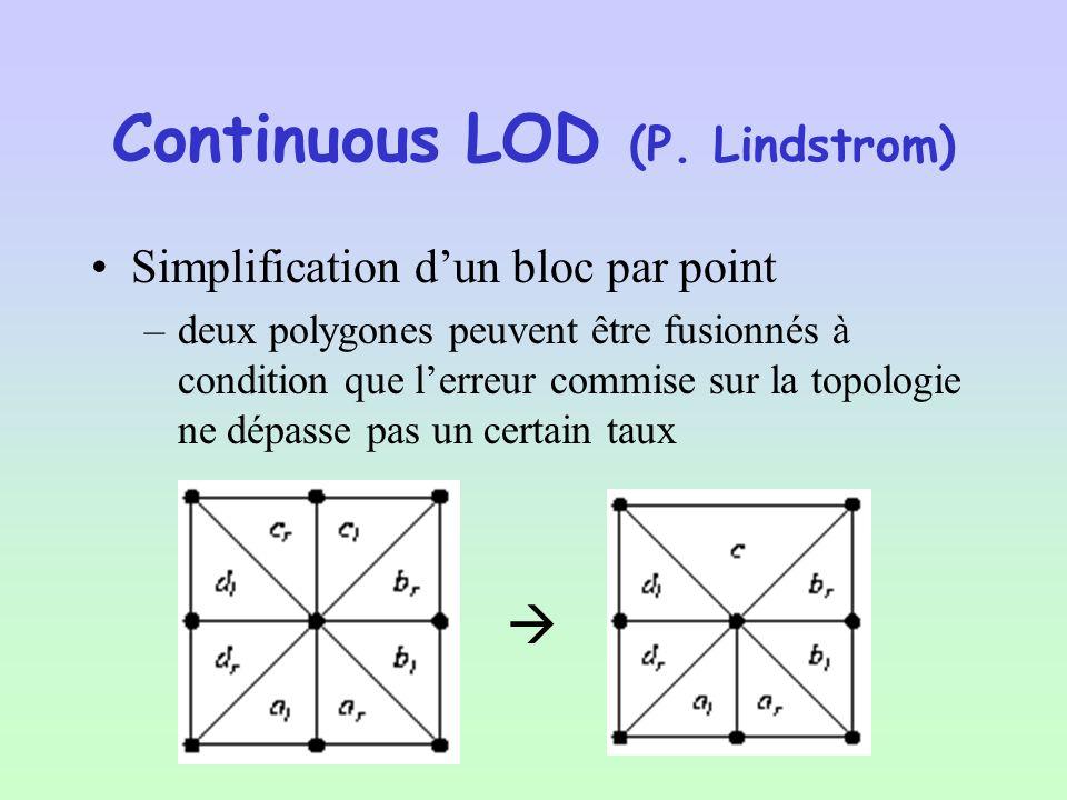 Nouvelle conception de simplification de maillage : –Pas de suppression darête –Fusion progressive de sommets Progressive Meshes (H.