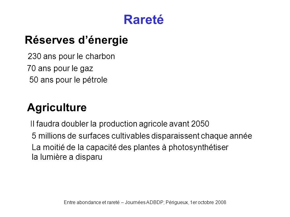 Entre abondance et rareté – Journées ADBDP; Périgueux, 1er octobre 2008 Rareté Réserves dénergie 230 ans pour le charbon 70 ans pour le gaz 50 ans pou