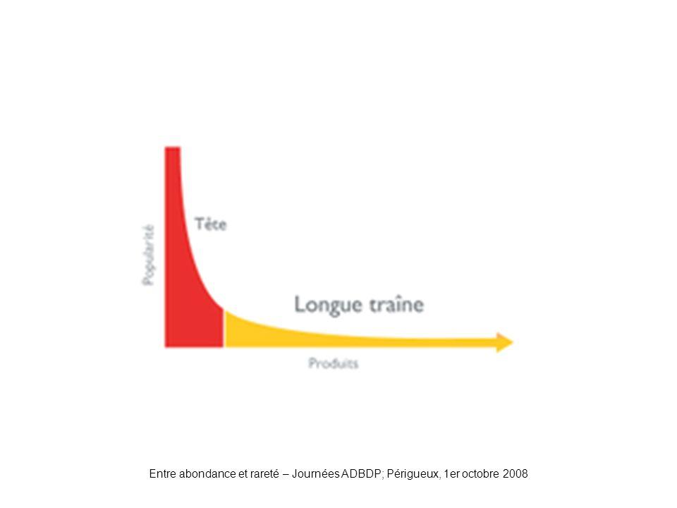 Entre abondance et rareté – Journées ADBDP; Périgueux, 1er octobre 2008 Longue traîne