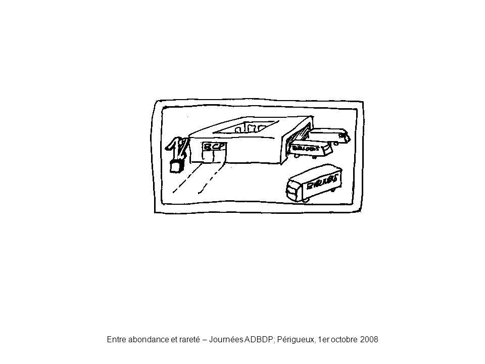Entre abondance et rareté – Journées ADBDP; Périgueux, 1er octobre 2008 Miroir1