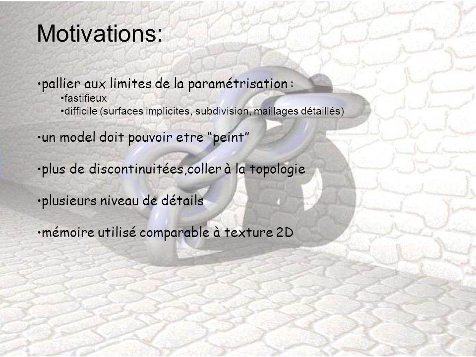 Motivations: pallier aux limites de la paramétrisation : fastifieux difficile (surfaces implicites, subdivision, maillages détaillés) un model doit po