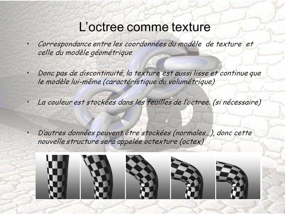 Loctree comme texture Correspondance entre les coordonnées du modèle de texture et celle du modèle géométrique Donc pas de discontinuité, la texture e