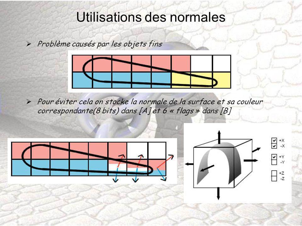 Utilisations des normales Problème causés par les objets fins Pour éviter cela on stocke la normale de la surface et sa couleur correspondante(8 bits)