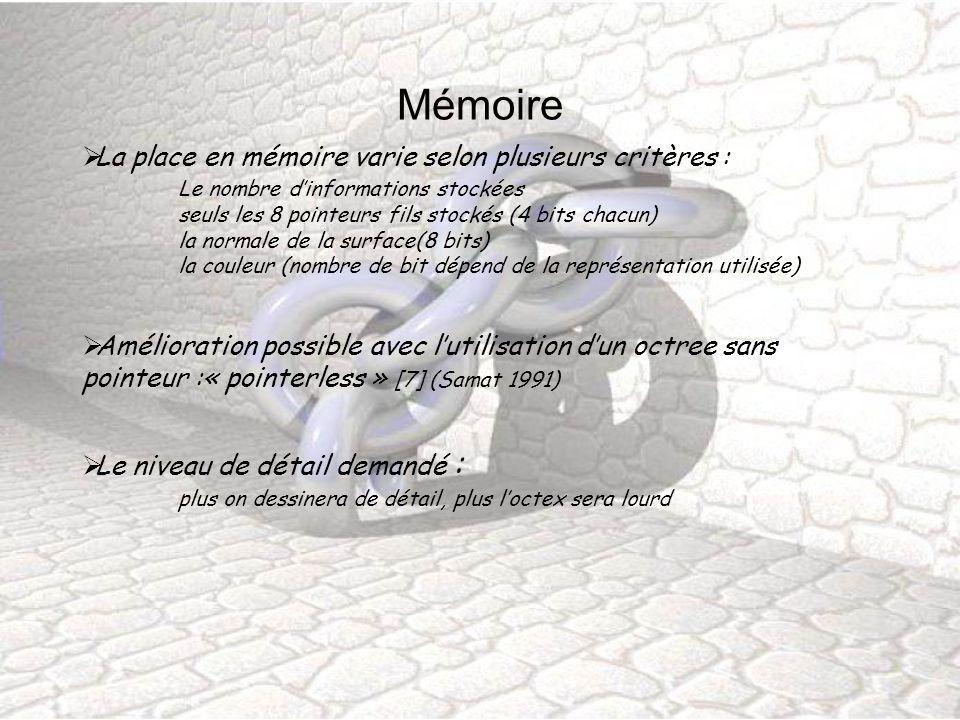 Mémoire La place en mémoire varie selon plusieurs critères : Le nombre dinformations stockées seuls les 8 pointeurs fils stockés (4 bits chacun) la no