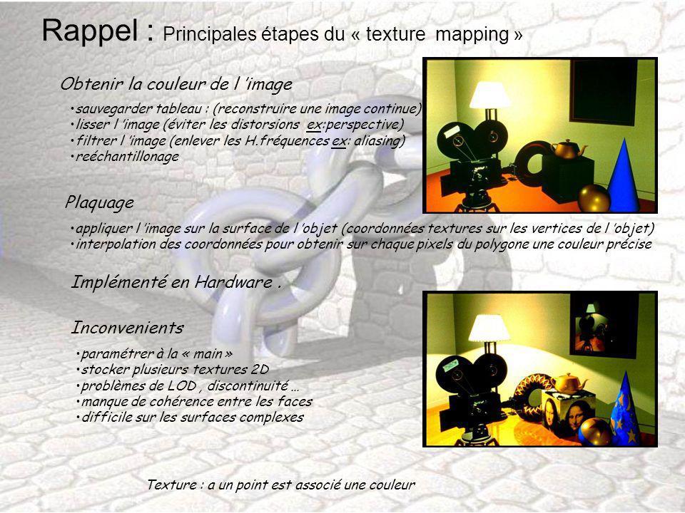Rappel : Principales étapes du « texture mapping » Obtenir la couleur de l image sauvegarder tableau : (reconstruire une image continue) lisser l imag
