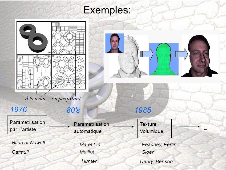 Exemples: à la mainen projetant Paramétrisation par l artiste Paramétrisation automatique Texture Volumique … Blinn et Newell 80s Catmull Ma et Lin Ma