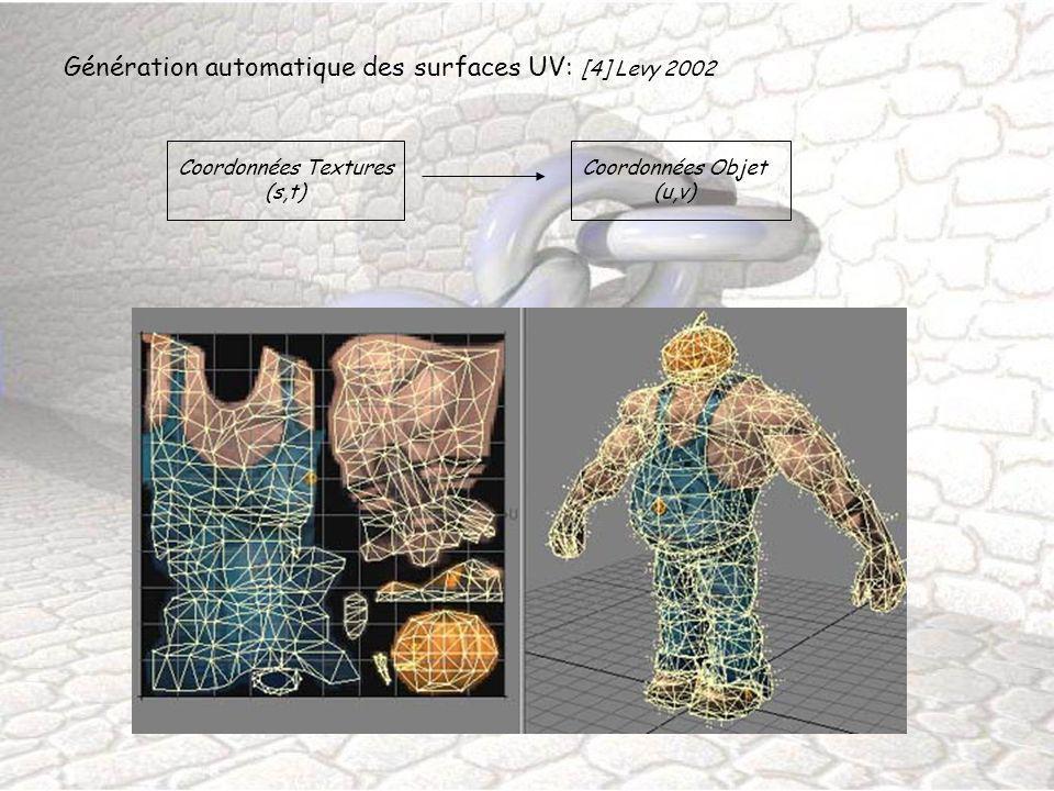Génération automatique des surfaces UV: [4] Levy 2002 Coordonnées Textures (s,t) Coordonnées Objet (u,v)