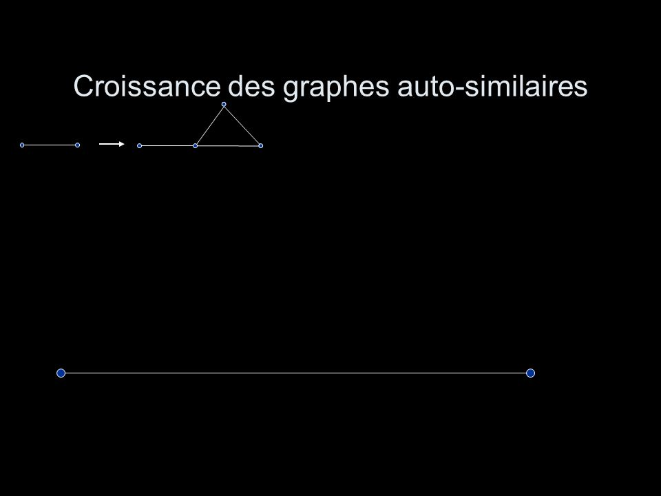 Croissance des graphes auto-similaires