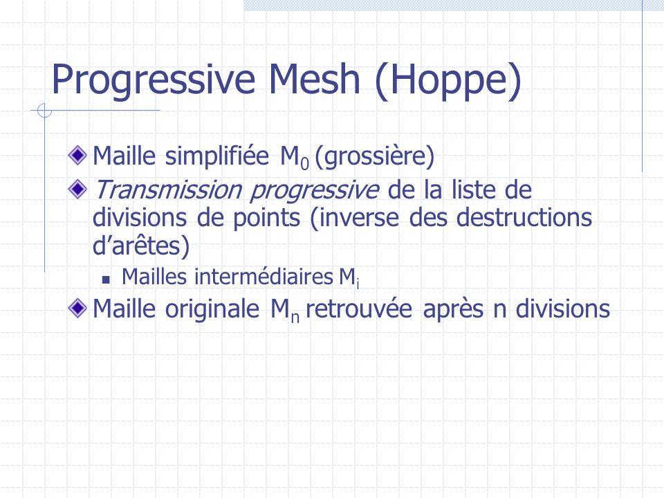 Progressive Mesh (Hoppe) Maille simplifiée M 0 (grossière) Transmission progressive de la liste de divisions de points (inverse des destructions darêt