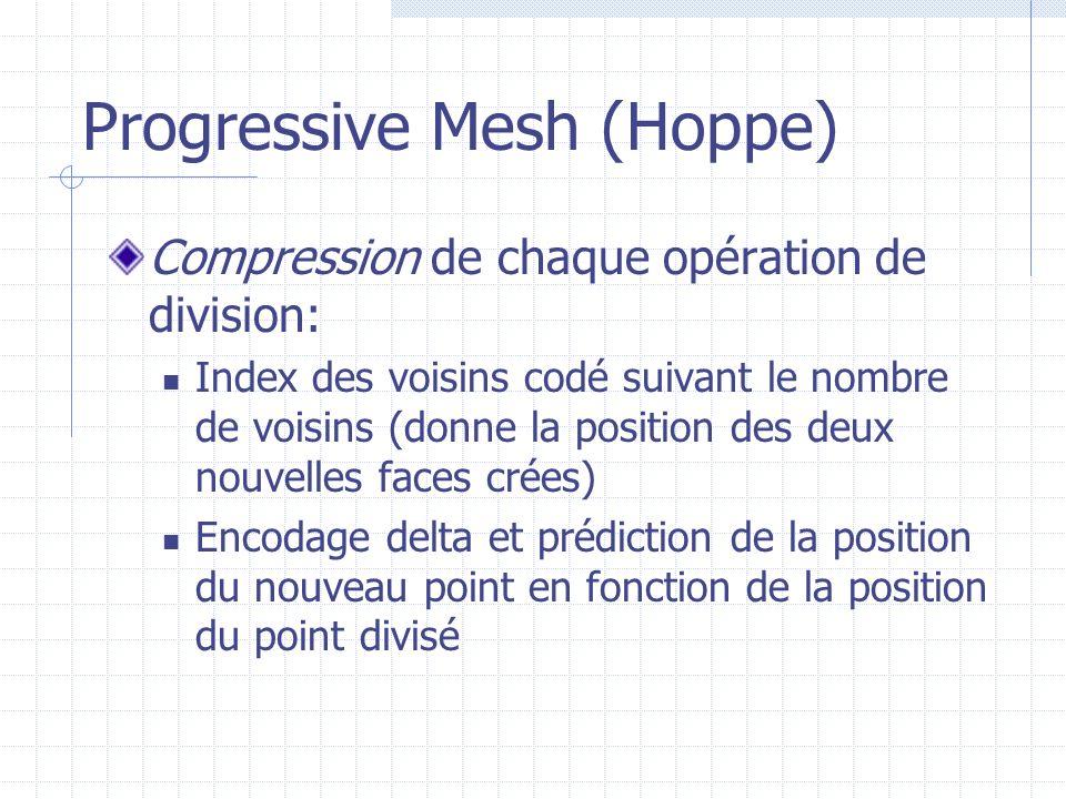Progressive Mesh (Hoppe) Compression de chaque opération de division: Index des voisins codé suivant le nombre de voisins (donne la position des deux