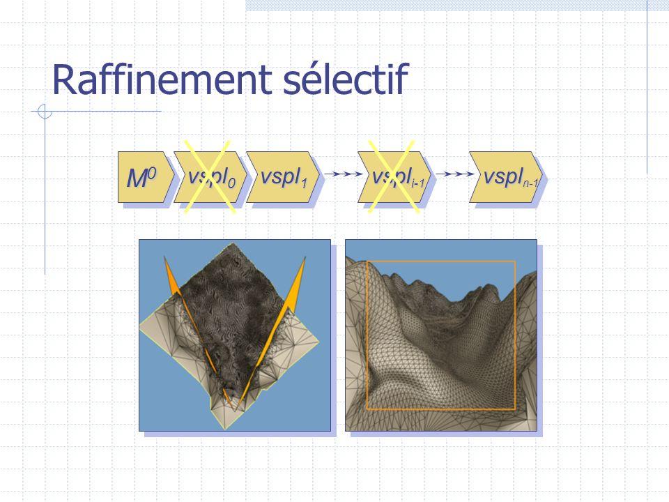 Raffinement sélectif M0M0M0M0 vspl 0 vspl 1 vspl i-1 vspl n-1