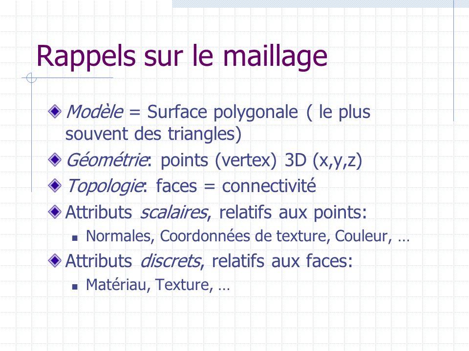 Rappels sur le maillage Modèle = Surface polygonale ( le plus souvent des triangles) Géométrie: points (vertex) 3D (x,y,z) Topologie: faces = connecti