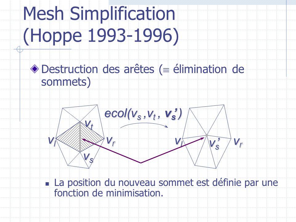 Mesh Simplification (Hoppe 1993-1996) Destruction des arêtes ( élimination de sommets) La position du nouveau sommet est définie par une fonction de m