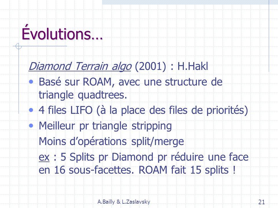 Étude de performances Performance proportionnelle au nb de changements de triangles de la frame précédente .