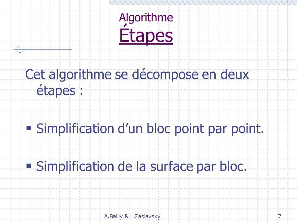 Algorithme Étapes Cet algorithme se décompose en deux étapes : Simplification dun bloc point par point.