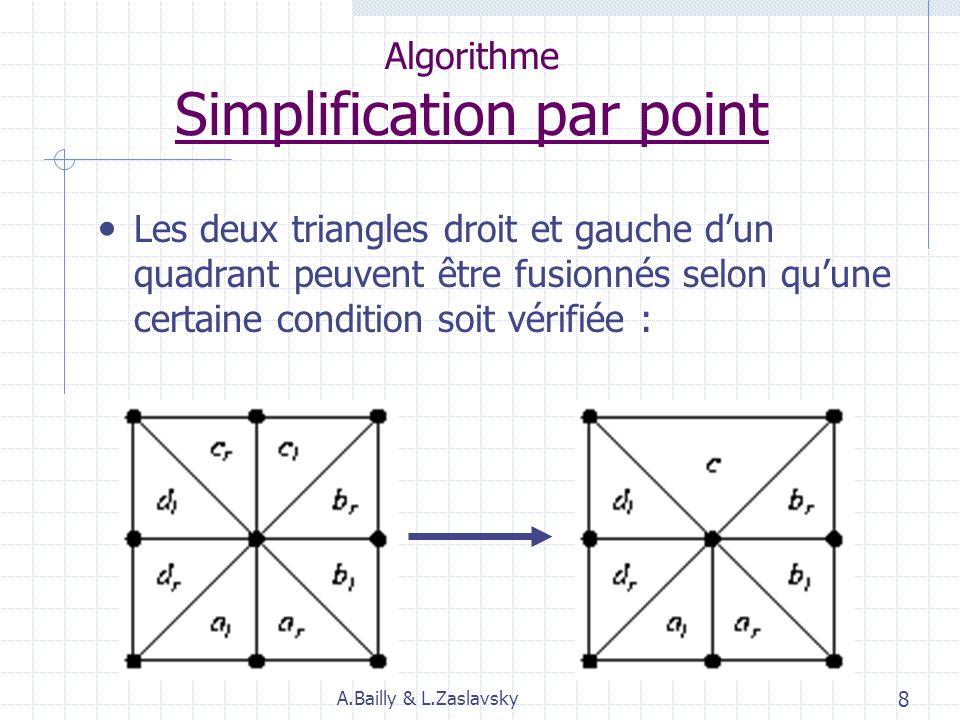 Algorithme Simplification par point Les deux triangles droit et gauche dun quadrant peuvent être fusionnés selon quune certaine condition soit vérifiée : A.Bailly & L.Zaslavsky 8