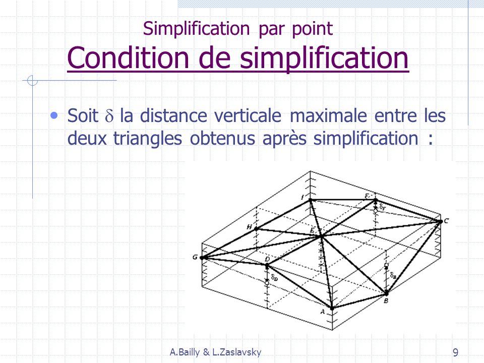 Simplification par point Condition de simplification Soit la distance verticale maximale entre les deux triangles obtenus après simplification : A.Bailly & L.Zaslavsky 9