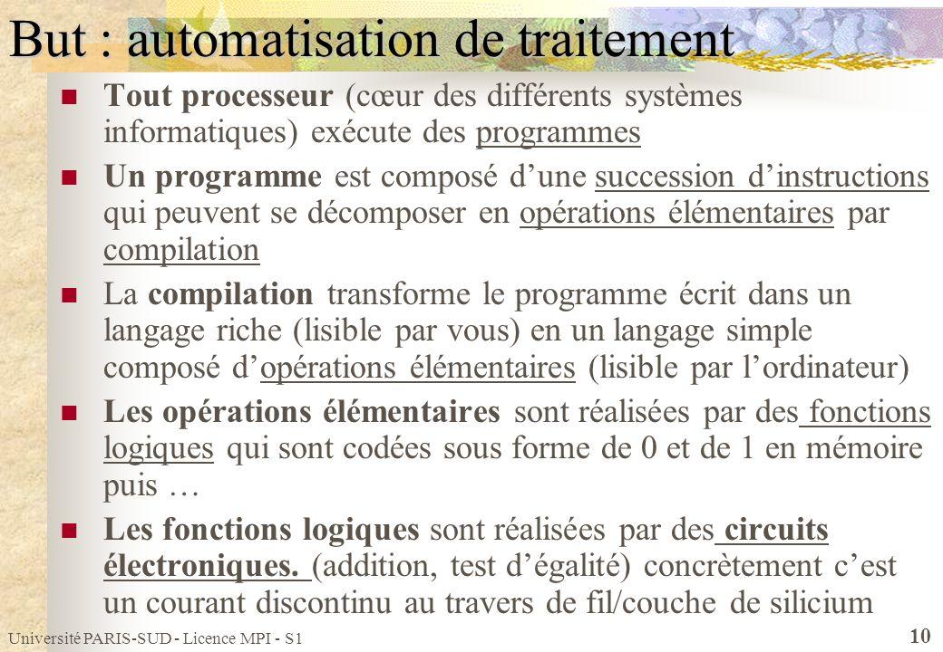 Université PARIS-SUD - Licence MPI - S1 10 But : automatisation de traitement Tout processeur (cœur des différents systèmes informatiques) exécute des