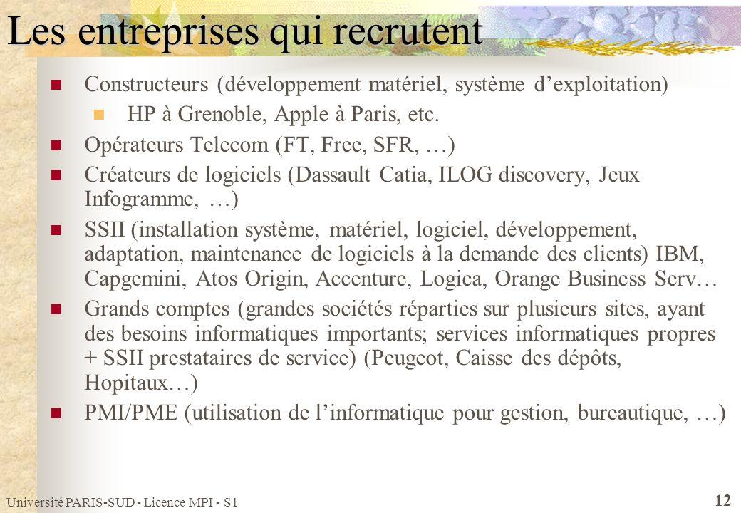 Université PARIS-SUD - Licence MPI - S1 12 Les entreprises qui recrutent Constructeurs (développement matériel, système dexploitation) HP à Grenoble,