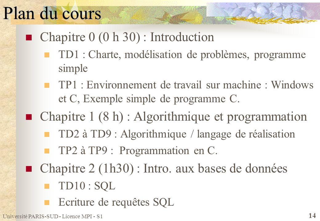 Université PARIS-SUD - Licence MPI - S1 14 Plan du cours Chapitre 0 (0 h 30) : Introduction TD1 : Charte, modélisation de problèmes, programme simple