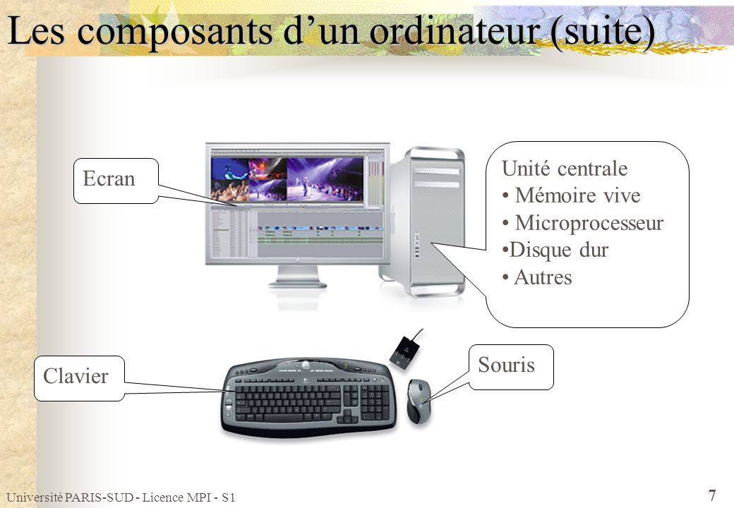 Université PARIS-SUD - Licence MPI - S1 8 Les composants dun ordinateur Carte mère : processeur (vitesse dhorloge, type, …), mémoire vive (RAM), interface série et parallèle, port USB, Firewire Bus.