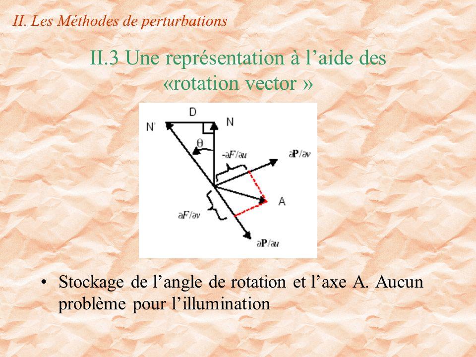 II.3 Une représentation à laide des «rotation vector » Stockage de langle de rotation et laxe A.