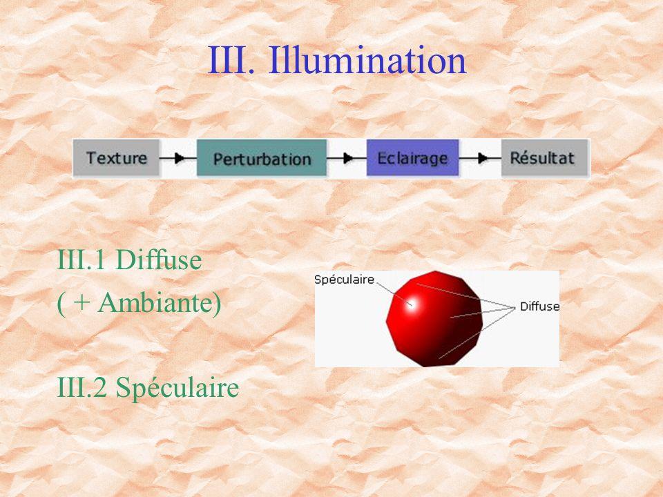 III. Illumination III.1 Diffuse ( + Ambiante) III.2 Spéculaire