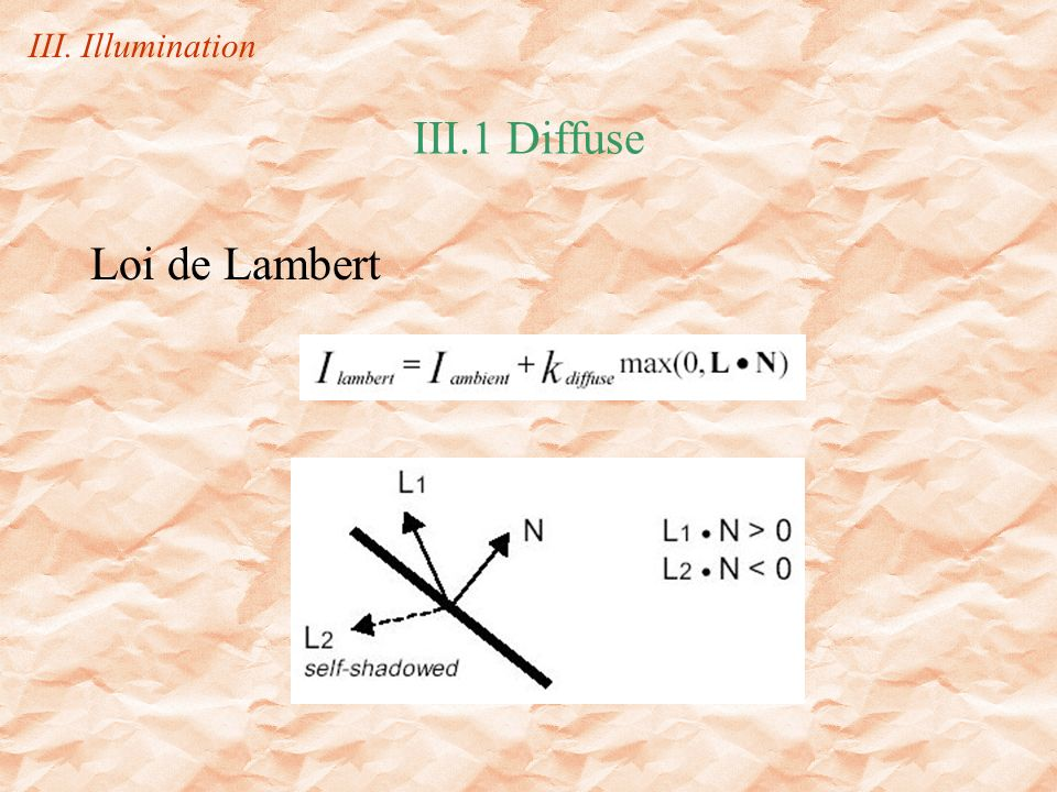 III.1 Diffuse Loi de Lambert III. Illumination