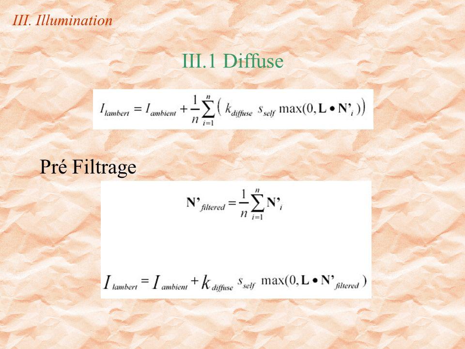 III.1 Diffuse Pré Filtrage III. Illumination