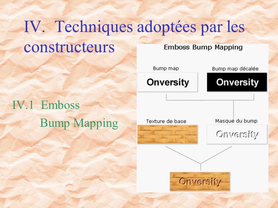 IV. Techniques adoptées par les constructeurs IV.1 Emboss Bump Mapping