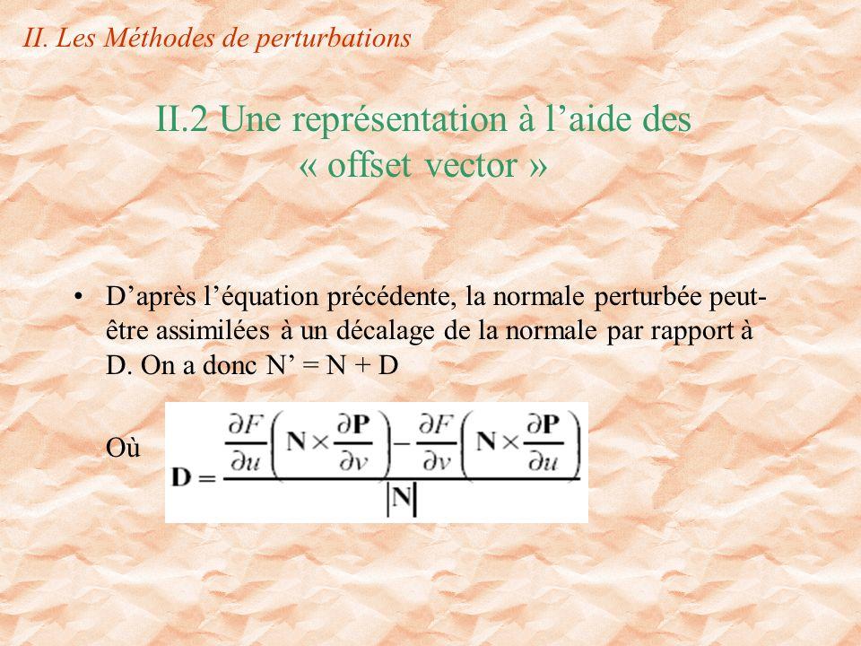 II.2 Une représentation à laide des « offset vector » Daprès léquation précédente, la normale perturbée peut- être assimilées à un décalage de la normale par rapport à D.