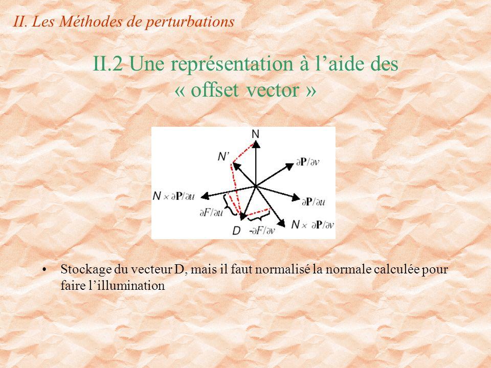 II.2 Une représentation à laide des « offset vector » Stockage du vecteur D, mais il faut normalisé la normale calculée pour faire lillumination II.