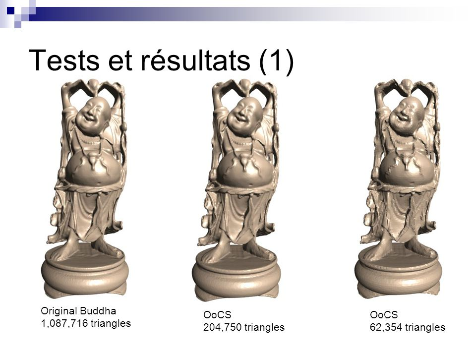 Tests et résultats (1) Original Buddha 1,087,716 triangles OoCS 204,750 triangles OoCS 62,354 triangles