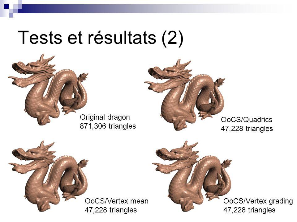 Tests et résultats (2) Original dragon 871,306 triangles OoCS/Quadrics 47,228 triangles OoCS/Vertex grading 47,228 triangles OoCS/Vertex mean 47,228 triangles