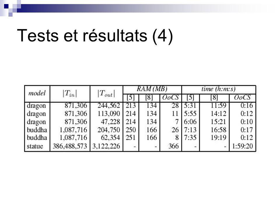 Tests et résultats (4)