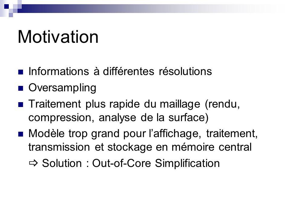 Motivation Informations à différentes résolutions Oversampling Traitement plus rapide du maillage (rendu, compression, analyse de la surface) Modèle trop grand pour laffichage, traitement, transmission et stockage en mémoire central Solution : Out-of-Core Simplification