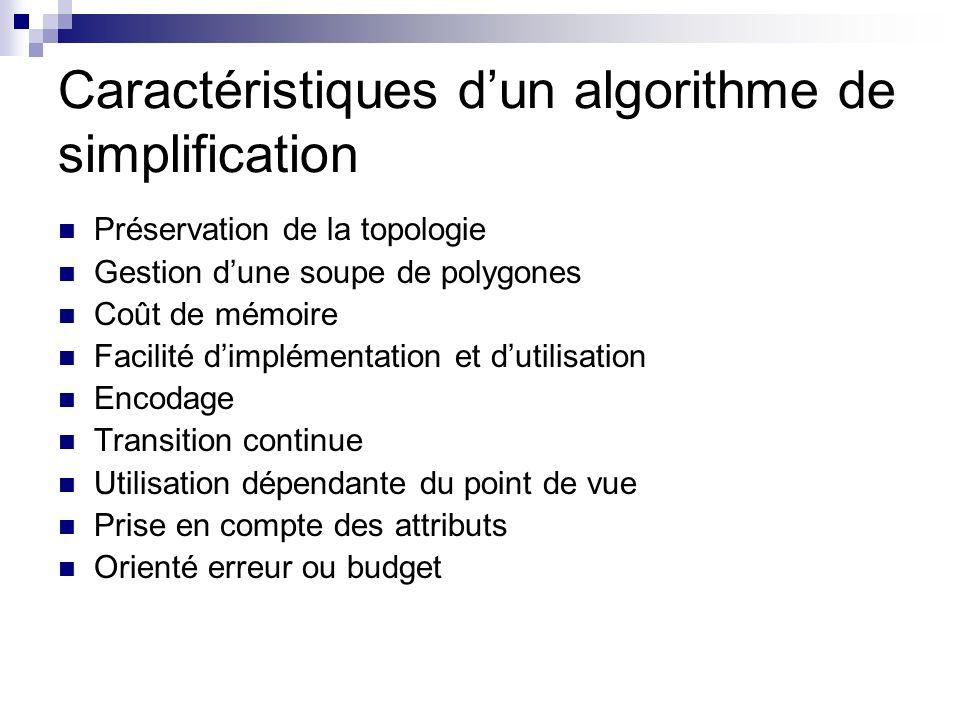 Caractéristiques dun algorithme de simplification Préservation de la topologie Gestion dune soupe de polygones Coût de mémoire Facilité dimplémentation et dutilisation Encodage Transition continue Utilisation dépendante du point de vue Prise en compte des attributs Orienté erreur ou budget