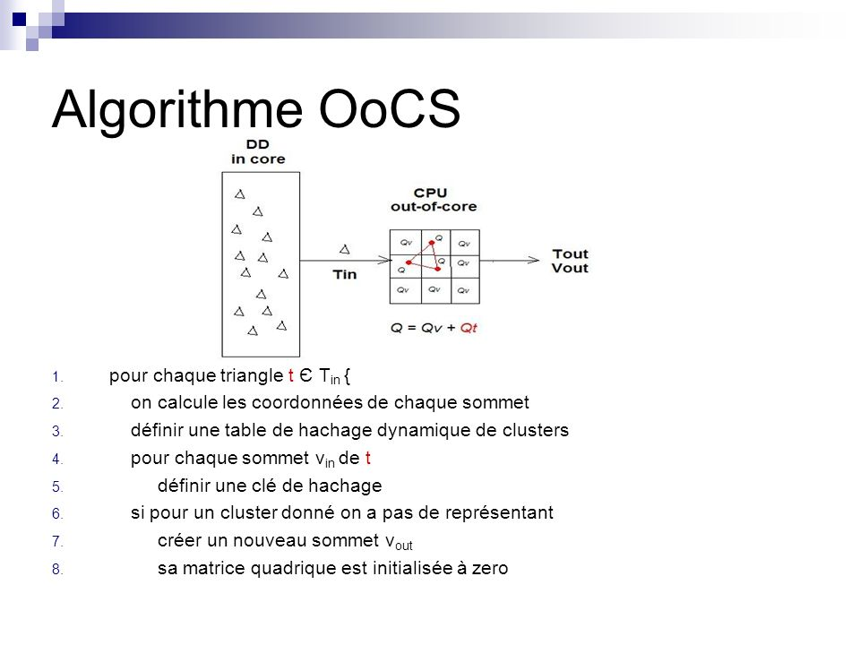 Algorithme OoCS 1. pour chaque triangle t Є T in { 2. on calcule les coordonnées de chaque sommet 3. définir une table de hachage dynamique de cluster