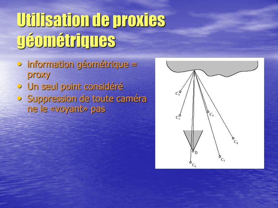 Utilisation de proxies géométriques information géométrique = proxy information géométrique = proxy Un seul point considéré Un seul point considéré Su